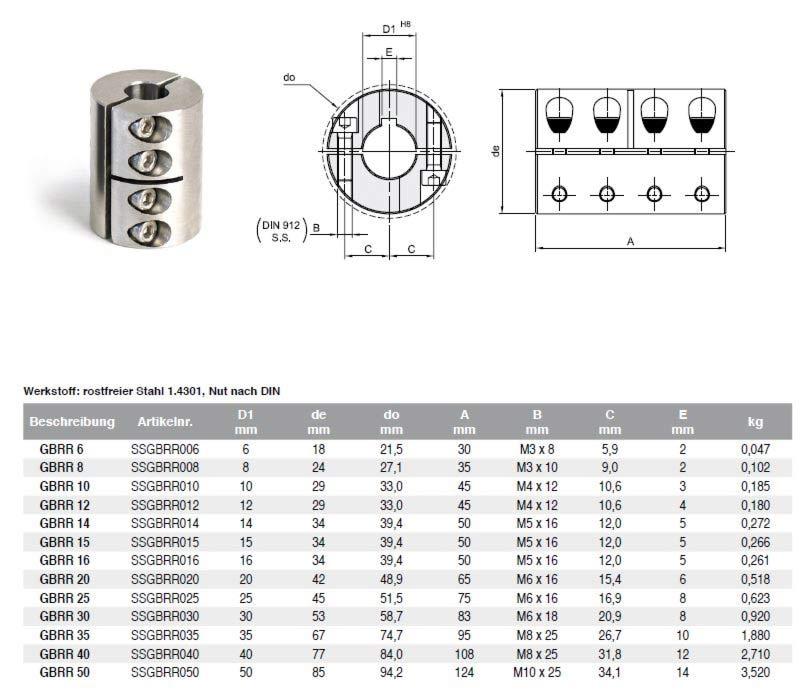 Wellenkupplung 2-teilig Stahl V2A - mit Nut